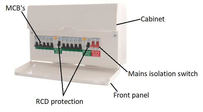 are old fuse boxes illegal? here's why you need to change yours - the diy  help desk  the diy help desk